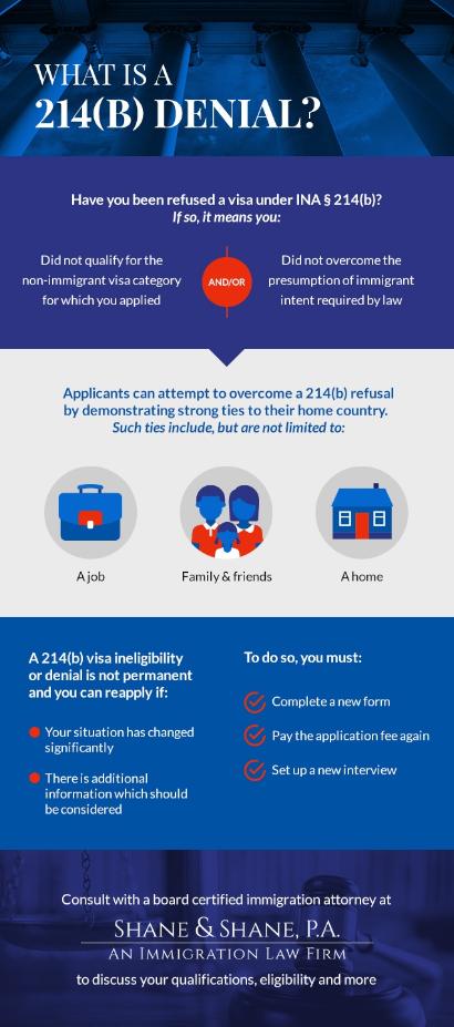 214 b infographic