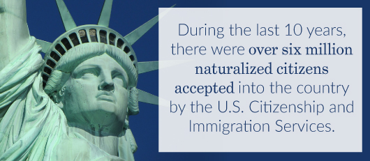 Guide To Us Citizenship Or Naturalization In Florida